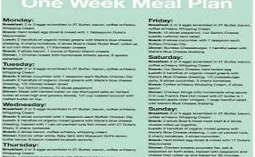 Weekly Meal Plan Fascinating The Best LowCarb High Fat One Week Meal Plan