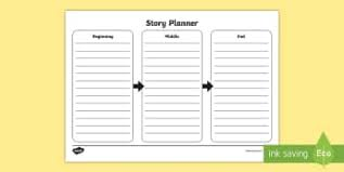How To Plan A Story Template Story Planning Ks1 Resources