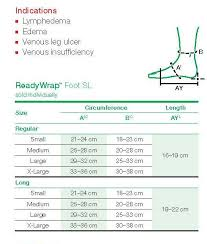 Solaris Ready Wrap Sizing Chart Solaris Readywrap Size Chart Best Picture Of Chart