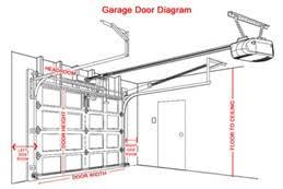 wiring diagram for garage door opener sensors wiring genie garage door opener sensor wiring diagram a wiring diagram on wiring diagram for garage door