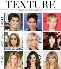 Finding The Right Hairstyle finding the right hairstyle to suit your face shape hubpages 4831 by stevesalt.us
