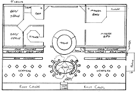 green house floor cozy greenhouse floor plan