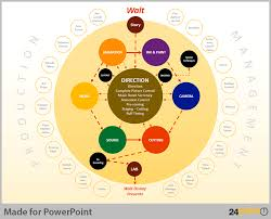 Hierarchy Chart Creative Tips For Powerpoint Presentations