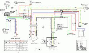 kawasaki 50cc scooter wiring diagram 50cc scooter body diagram 50cc scooter wiring diagram at 50cc Scooter Horn Wiring Diagram