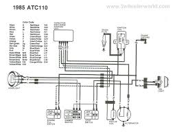 110cc chinese atv wiring diagram new diagram chinese 110cc atv 110cc wiring harness diagram at 110cc Wiring Diagram