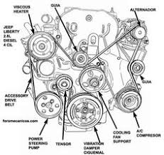 2006 jeep liberty engine diagram wiring diagrams favorites 2006 jeep liberty engine diagram wiring diagram expert 2006 jeep liberty 3 7 engine diagram 2006 jeep liberty engine diagram