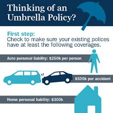 Umbrella Insurance Quote Mesmerizing Compared Different Quotes Car Insurance Hundreds Of Dollars Awesome