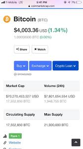 The page provides data about today's value of three bitcoins in philippine pesos. Bitcoin Above 4 000 Cryptocurrency