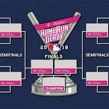 Home Run Derby live stream: How to ...