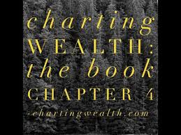 Our Book Charting Wealth Chapter 4 Understanding Time Frames