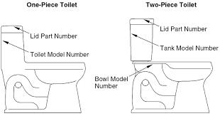 Identifying Your Toilet Model Kohler