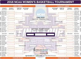 Bracket For Ncaa Basketball Tournament Womens Ncaa Bracket 2018 And Tv Schedule Print Your Tournament