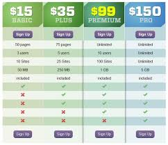 table design css. Feature Table Design \u2013 CSS Tricks Css