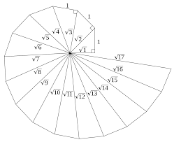 Spiral Of Theodorus Wikipedia