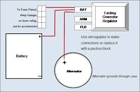alternator frequently asked questions faq 6 Volt Positive Ground Wiring Diagram note the picture below is for negative ground systems if you are connecting on a positive ground system then the cable at the battery will connect to the ih cub 6 volt positive ground wiring diagram