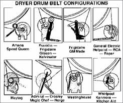 solved where can i viking dryer drum belts who fixya asko t720 clothes dryer thumping noise like the drum is damaged and shakes when going