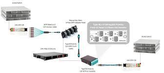 bix block wiring diagram wiring diagram with description www Wiring Multiple Receptacles at Ge Jbp27bok1bb Receptacle Block Wiring Harness