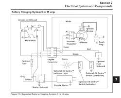 wiring diagram for cub cadet tractor the wiring diagram repower cub cadet mower wiring diagram