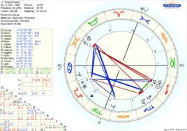 Robert Hand Astrodienst Astrowiki