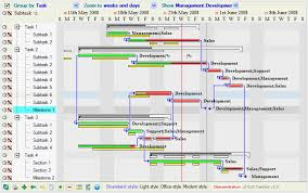 Gantt Chart Components Ejs Treegrid Gantt Chart Standaloneinstaller Com