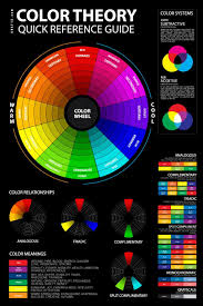 Color Family Chart Organizing Embroidery Thread By Color Families Color