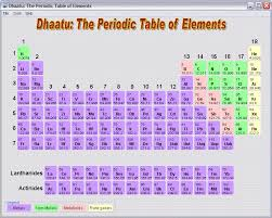 Table With Atomic Mass And Atomic Number And Names Of Element