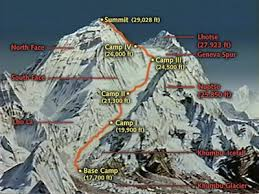 1996 Everest Disaster Map Photos And Description Disaster
