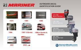 Mercury Mariner Outboard Serial Number Lookup