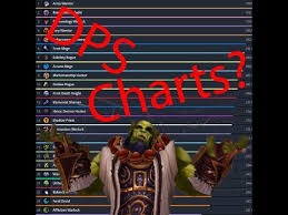 Top Dk Dps Ranking Top Dk