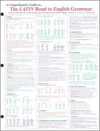 Latin Grammar Charts Pdf Quick Learn English Grammar Pdf Censadihos Diary