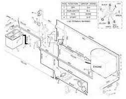 murray lawn tractor electrical diagram images murray lawn mower wiring diagram