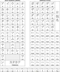 Japanese Alphabet Chart Unique Japanese Alphabet Hiragana For Those ...