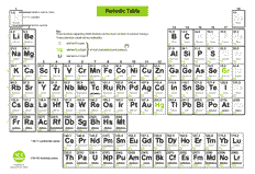 Periodic Table Chart Pdf Download Periodic Table Downloads