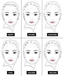 drawn makeup face shape 11