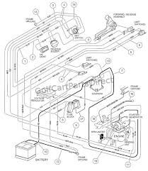 ez go wiring diagram gas wiring diagram ez go wiring diagram diagrams and schematics gas golf