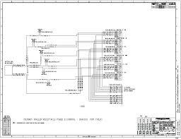 2007 international m2 engine layout diagram just another wiring 2007 international m2 engine layout diagram wiring library rh 49 sandra news de 1996 ford f 150 engine diagram layout ls1 engine diagram