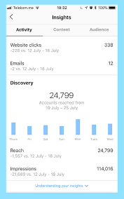 Instagram Analytics Ultimate Guide To Posts Stories Igtv