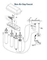 vessel sink installation install dishwasher air gap kitchen sink air gap kitchen sinks vessel sink air