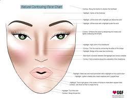 Natural Contouring Face Chart In 2019 Contour Makeup