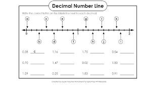 Worksheets For Grade 3 Multiplication 1st Pdf Preschool Letters ...