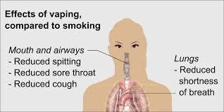 marijuana health side effects