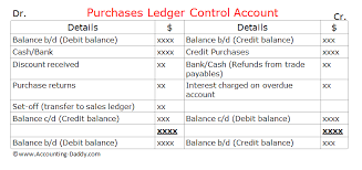 Purchases Ledger Control Account