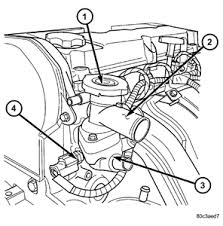 chrysler sebring cylinder diagram questions answers mechxd 3 gif