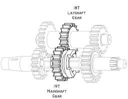 douglas motorcycle gearbox position in cluster gear box line diagram at Gear Box Diagram