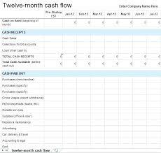 Simple Cash Flows Simple Cash Flow Example Model Excel Statement Naveshop Co
