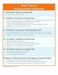 Baby Formula Eating Chart 58 Credible Baby Development Food Chart