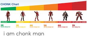 Chonk Chart Chonk Chart A Fine Boi He Chomnk A Heckin Chonker