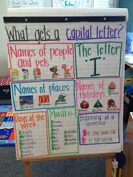 Capital Letter Anchor Chart What Gets A Capital Letter Kindergarten Anchor Charts