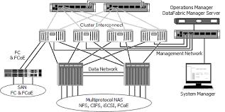data network wiring diagram data image wiring diagram network cabling guidelines on data network wiring diagram