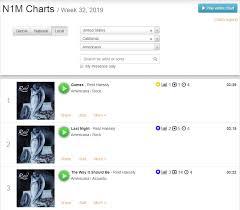 N1m Music Charts Reidmusic Net Reid Haessly Angels Flight